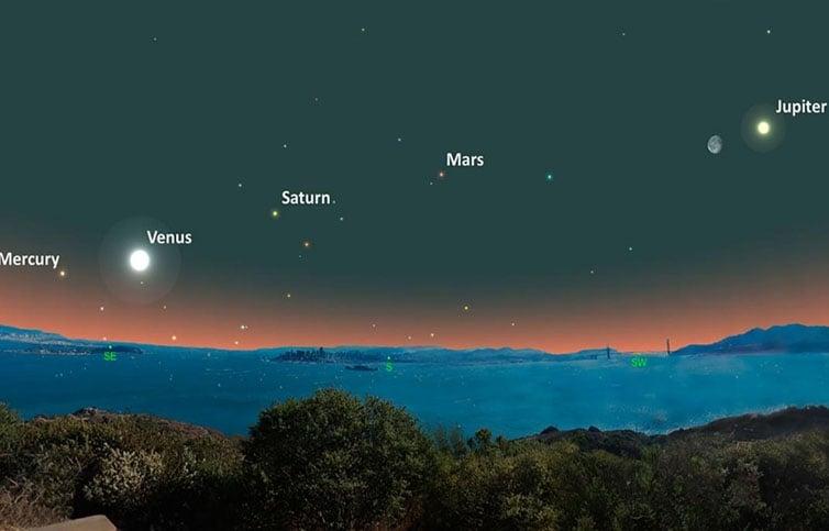 El domingo se podrá apreciar a cinco planetas desde la Tierra