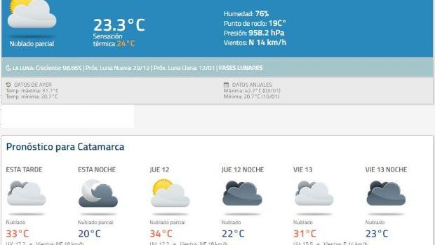 Cómo estará el tiempo hoy en la ciudad