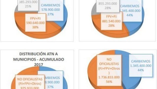 """Frigerio: """"Hemos repartido menos ATN a los municipios de Cambiemos que a los municipios de la oposición"""""""